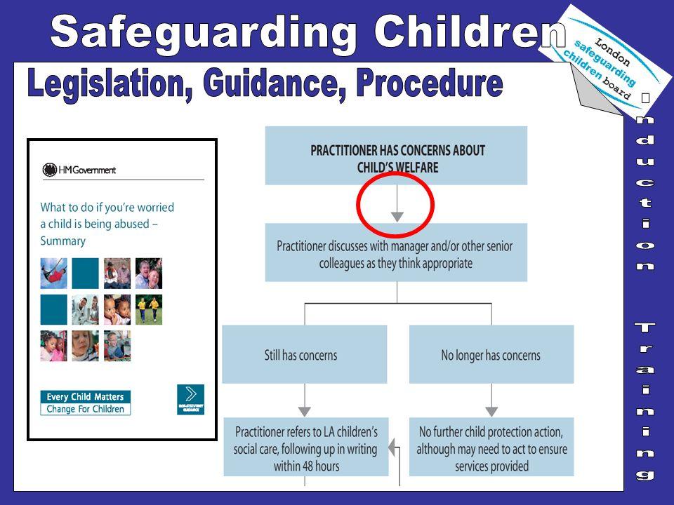 Legislation, Guidance, Procedure