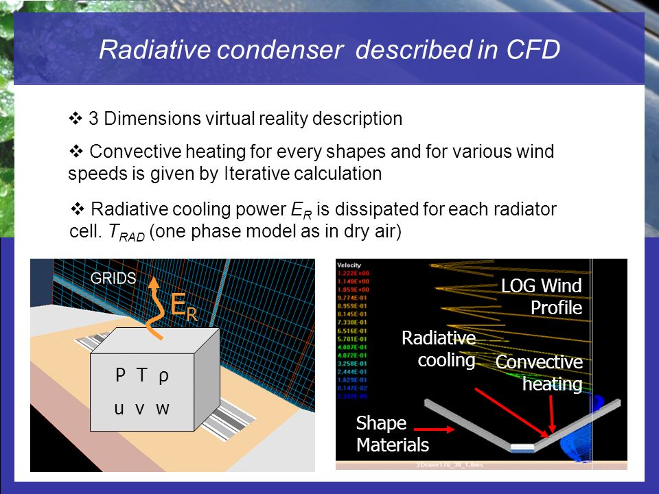 Radiative condenser described in CFD