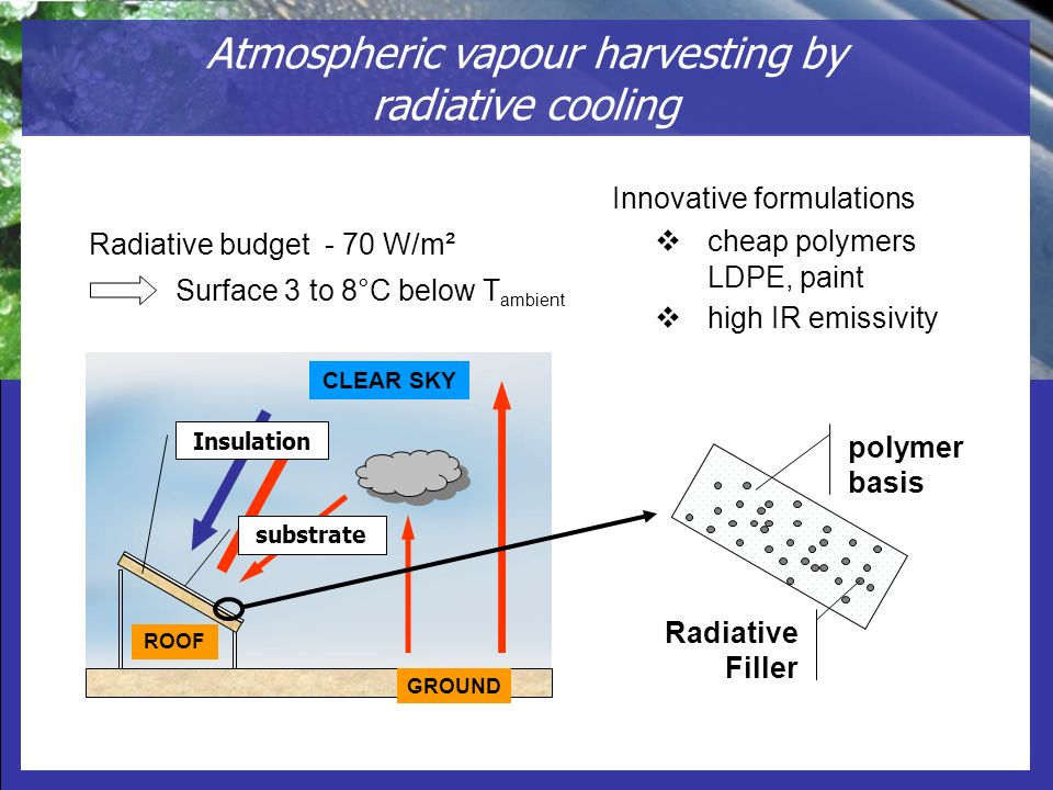 Atmospheric vapour harvesting by radiative cooling