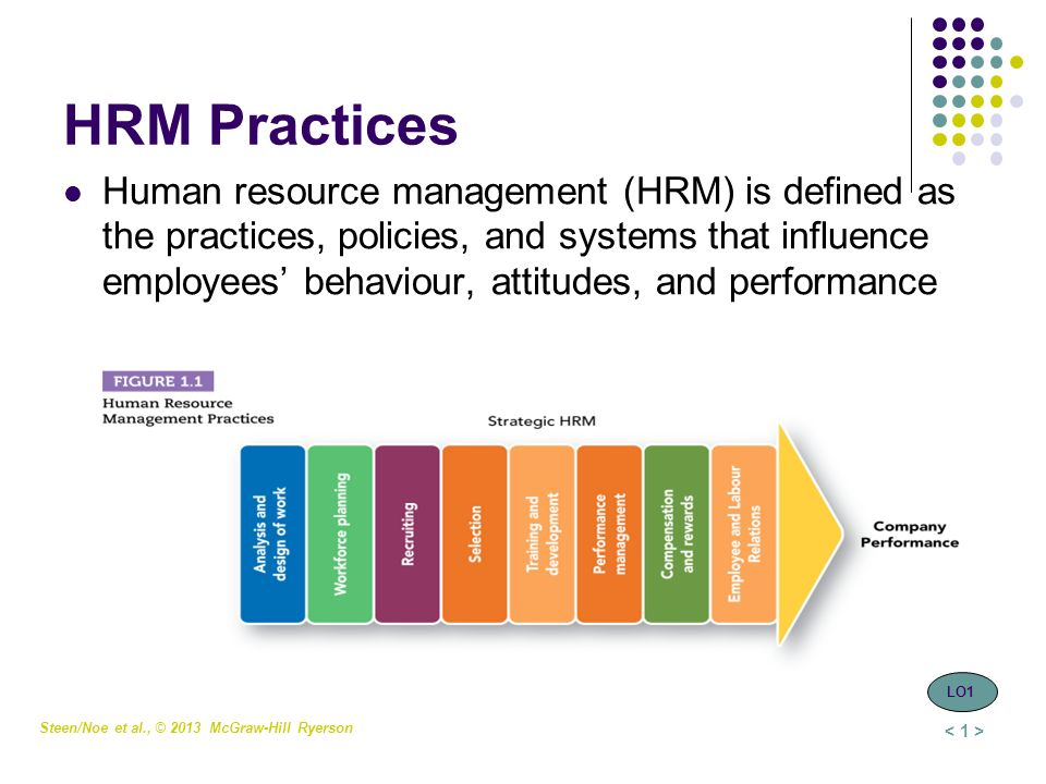 hrm management practices Human resource management (hrm or hr) is the strategic approach to the effective management of organization workers so that they help the business gain a competitive advantage, commonly known as the hr department [by whom], it is designed to maximize employee performance in service of an employer's strategic objectives.