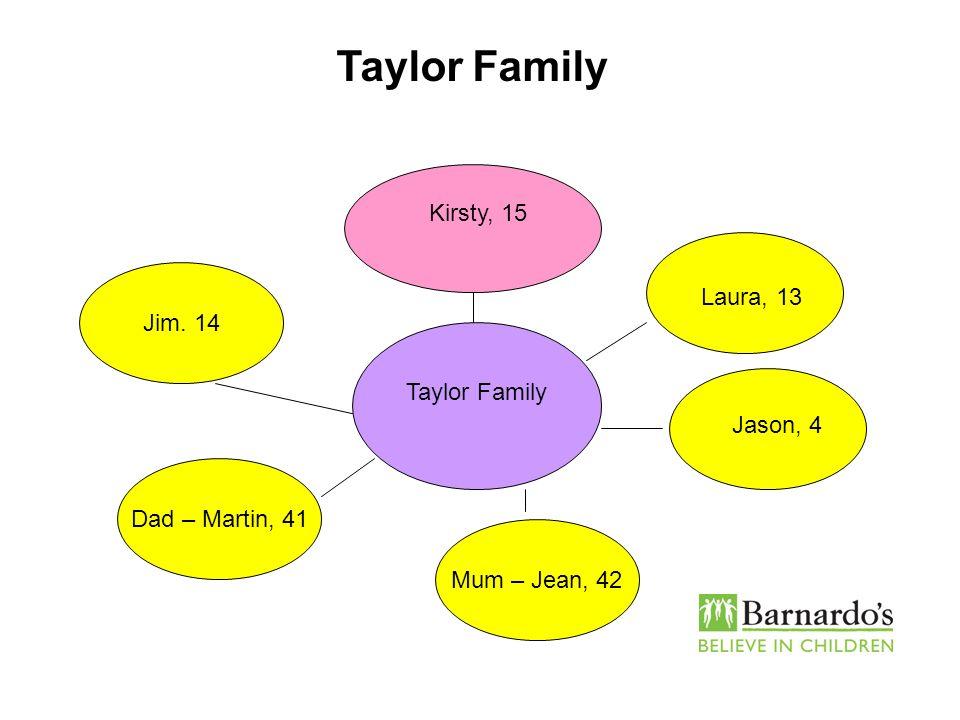 Taylor Family Kirsty, 15 Laura, 13 Jim. 14 Taylor Family Jason, 4