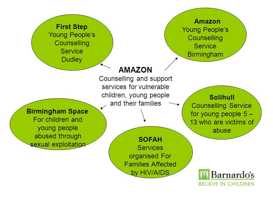AMAZON Young People's Counselling Service First Step Young People's