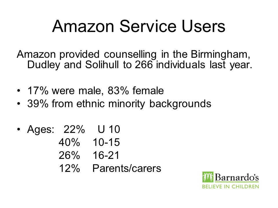 Amazon Service Users Amazon provided counselling in the Birmingham, Dudley and Solihull to 266 individuals last year.