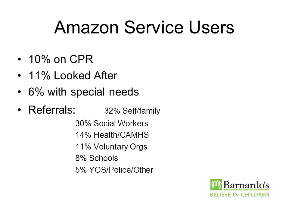 Amazon Service Users 10% on CPR 11% Looked After 6% with special needs