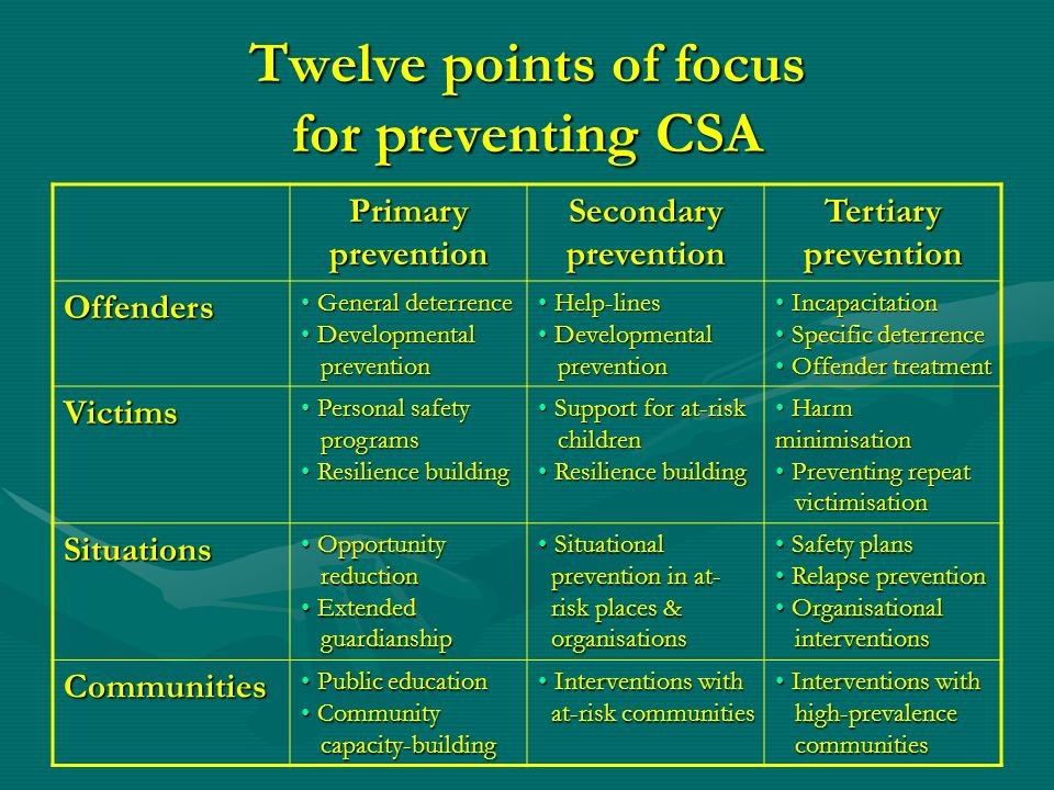 Twelve points of focus for preventing CSA
