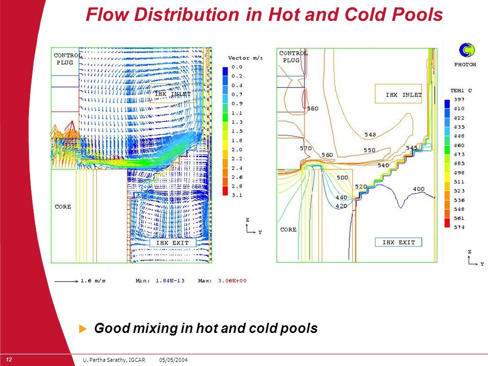 Flow Distribution in Hot and Cold Pools