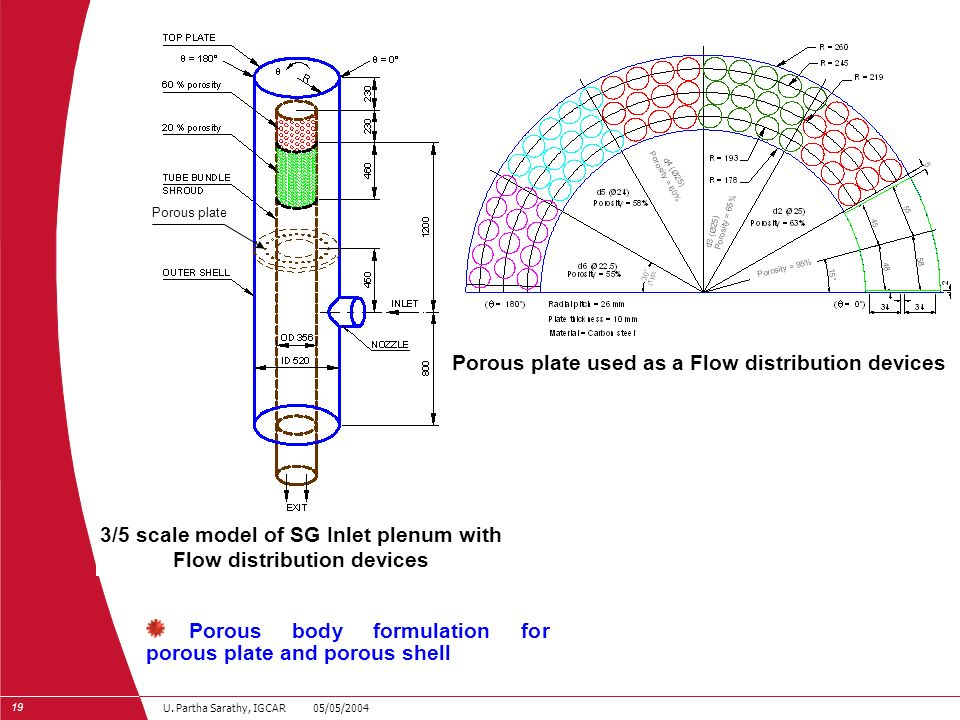 3/5 scale model of SG Inlet plenum with Flow distribution devices