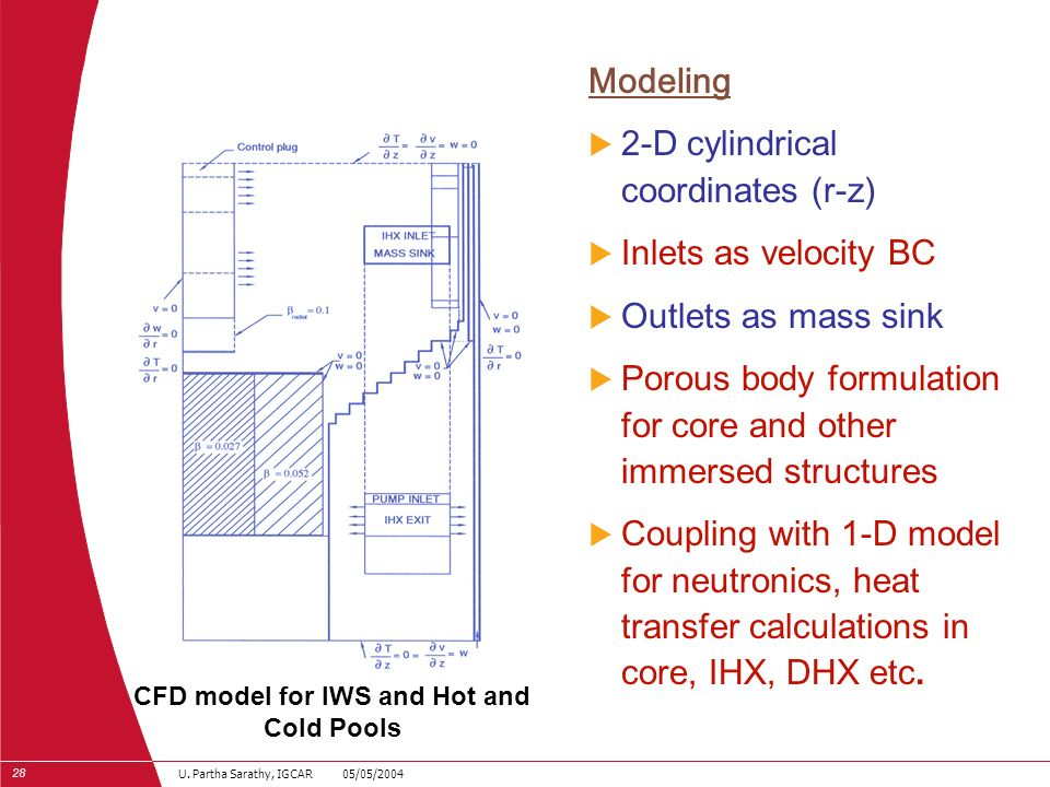 CFD model for IWS and Hot and Cold Pools