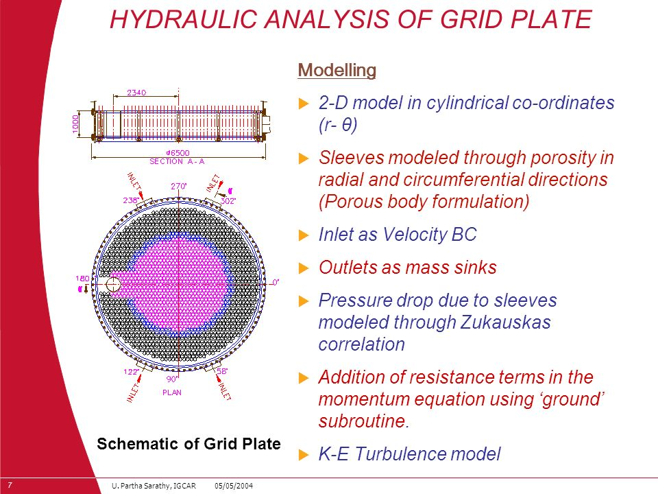 HYDRAULIC ANALYSIS OF GRID PLATE