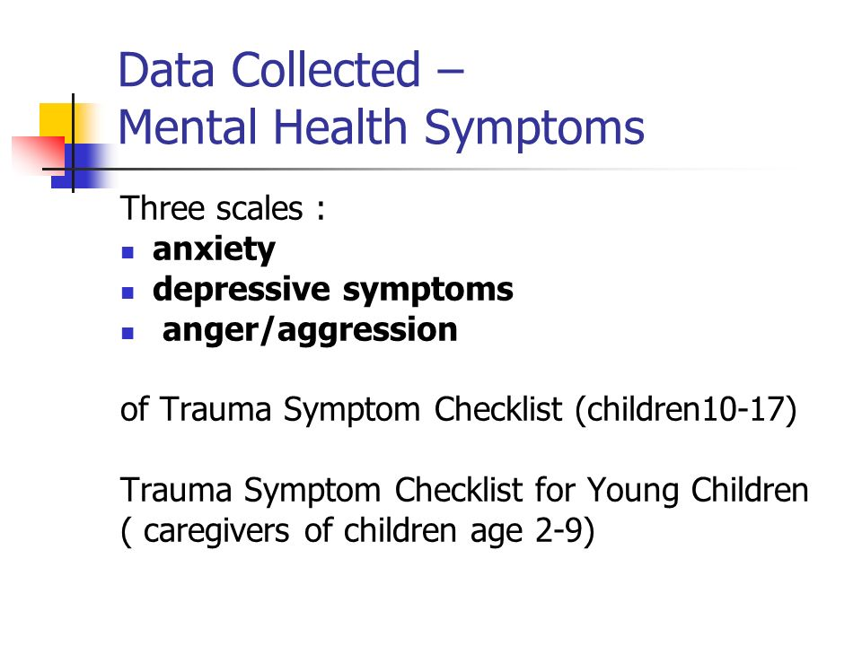Data Collected – Mental Health Symptoms
