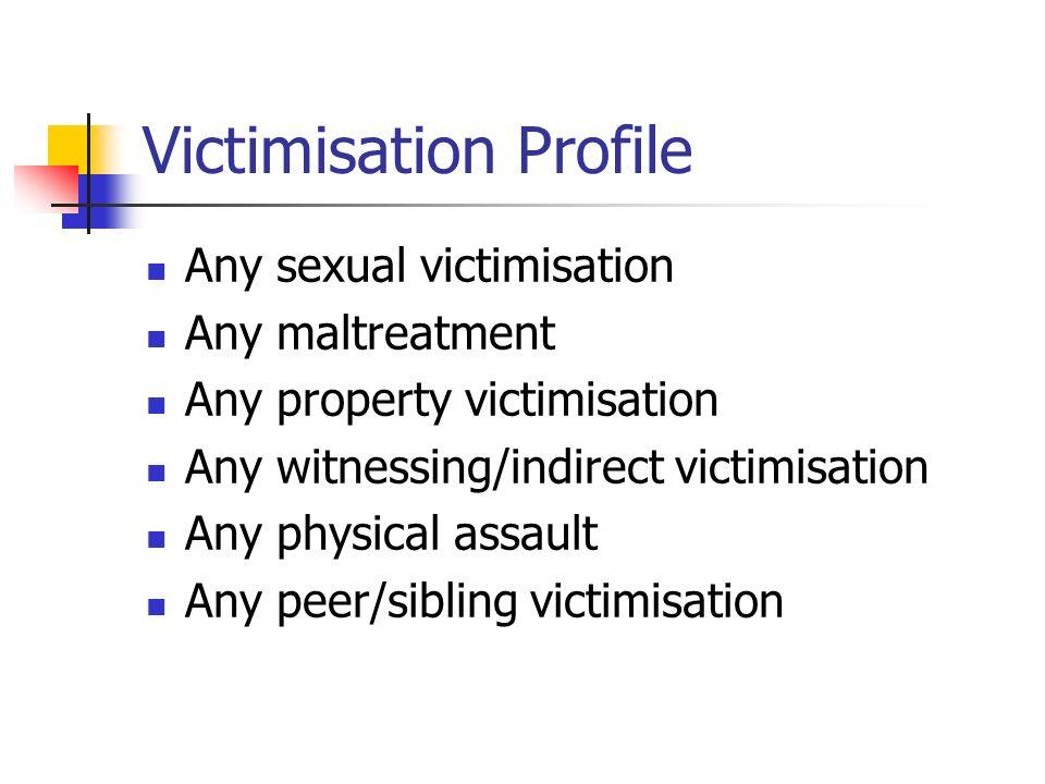 Victimisation Profile