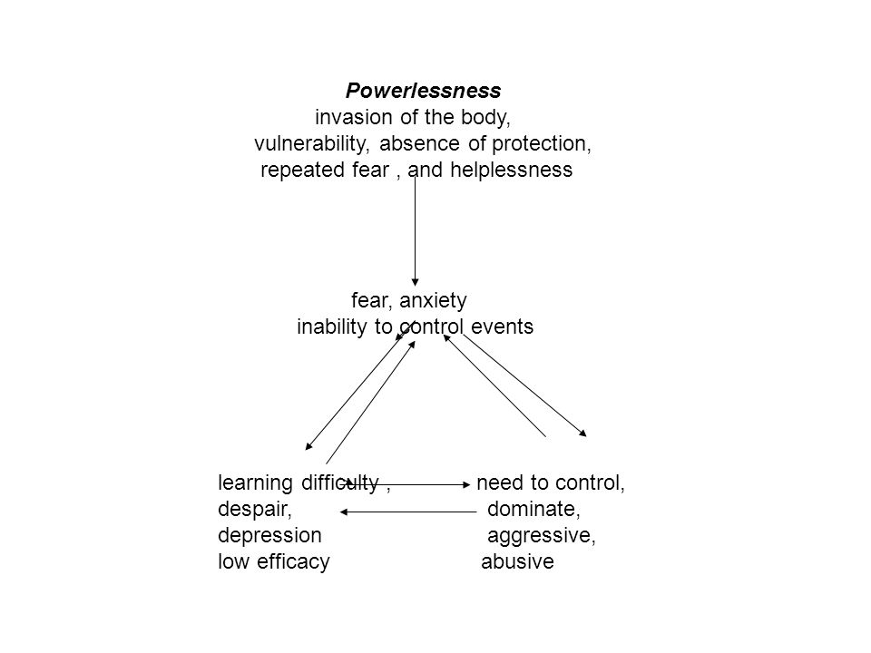 Powerlessness invasion of the body, vulnerability, absence of protection, repeated fear , and helplessness.