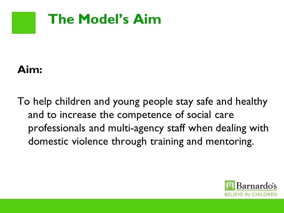 The Model's Aim Aim: