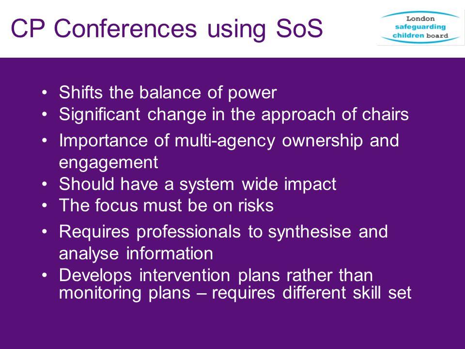 CP Conferences using SoS