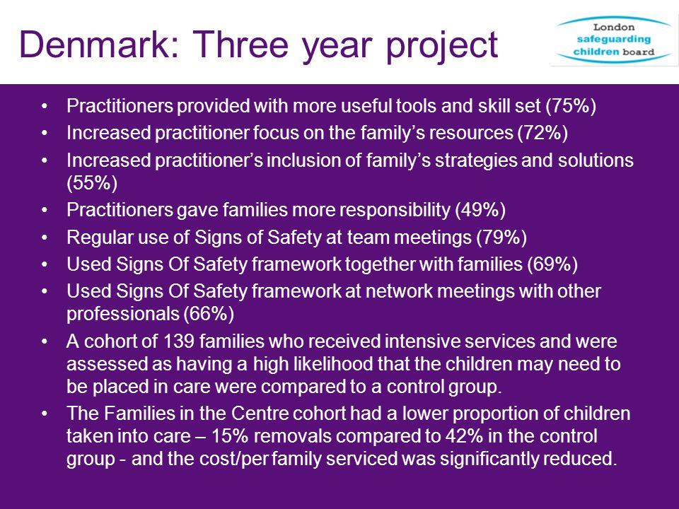 Denmark: Three year project