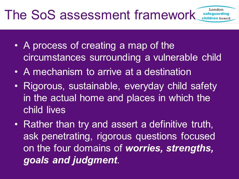 The SoS assessment framework