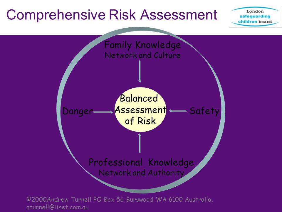 Comprehensive Risk Assessment