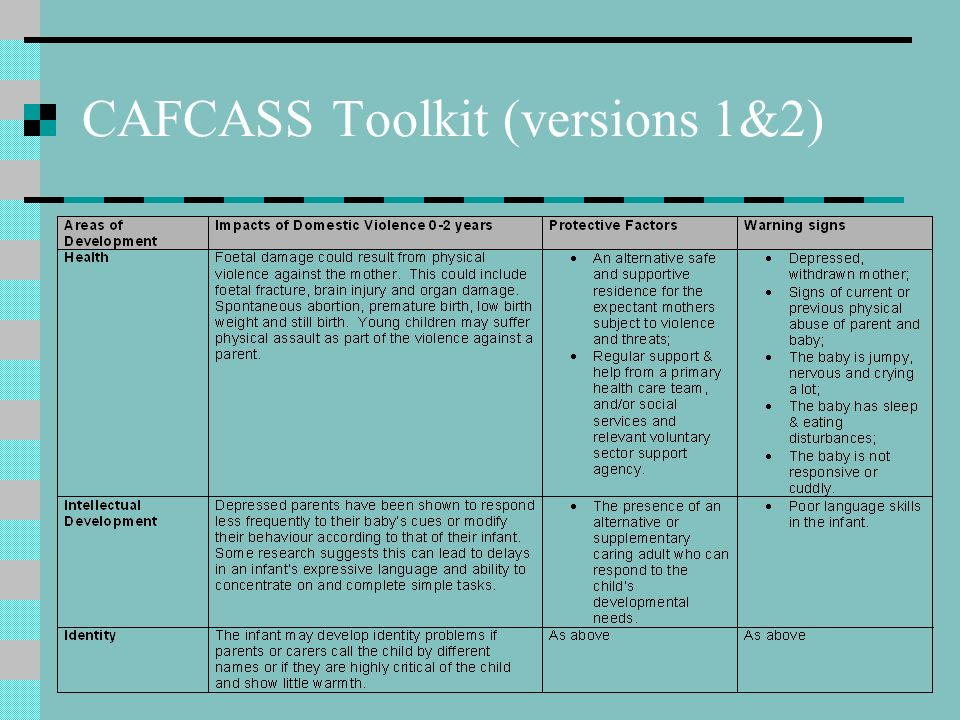 CAFCASS Toolkit (versions 1&2)