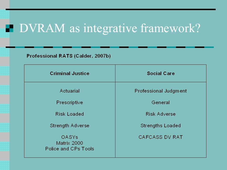 DVRAM as integrative framework