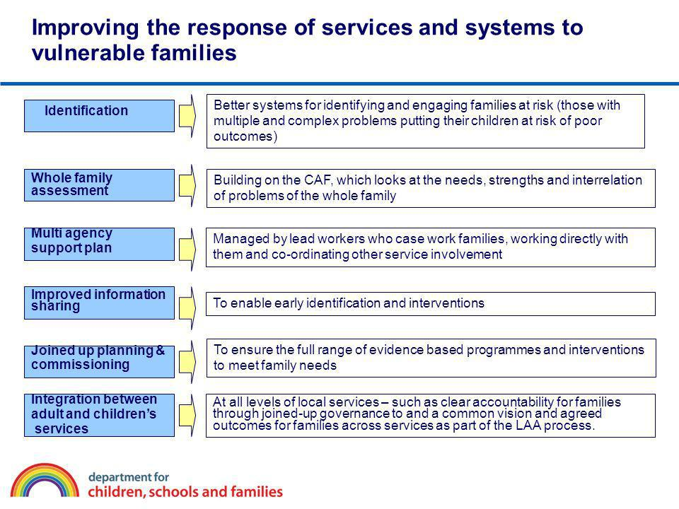 Improving the response of services and systems to vulnerable families
