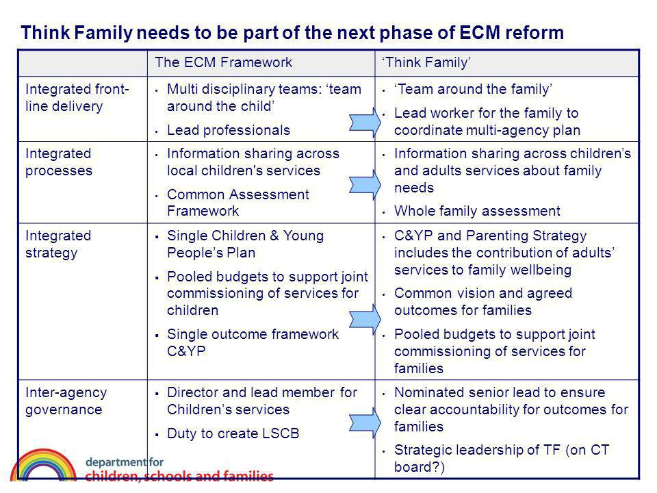 Think Family needs to be part of the next phase of ECM reform