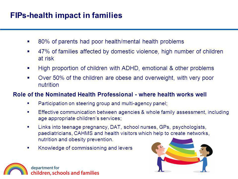 FIPs-health impact in families