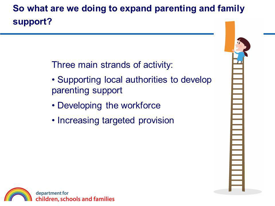 So what are we doing to expand parenting and family support