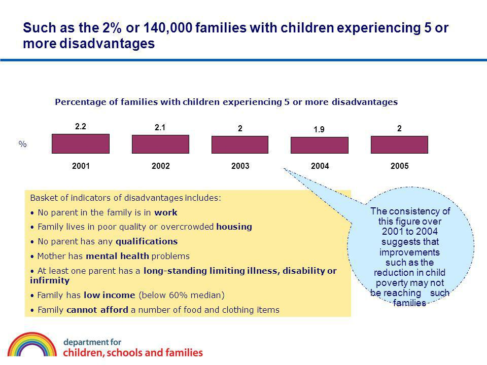 Such as the 2% or 140,000 families with children experiencing 5 or more disadvantages