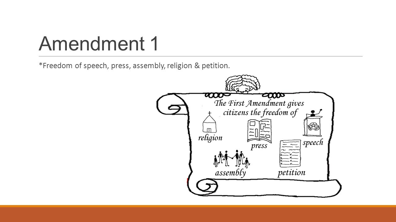 Amendment 1 *Freedom of speech, press, assembly, religion & petition.