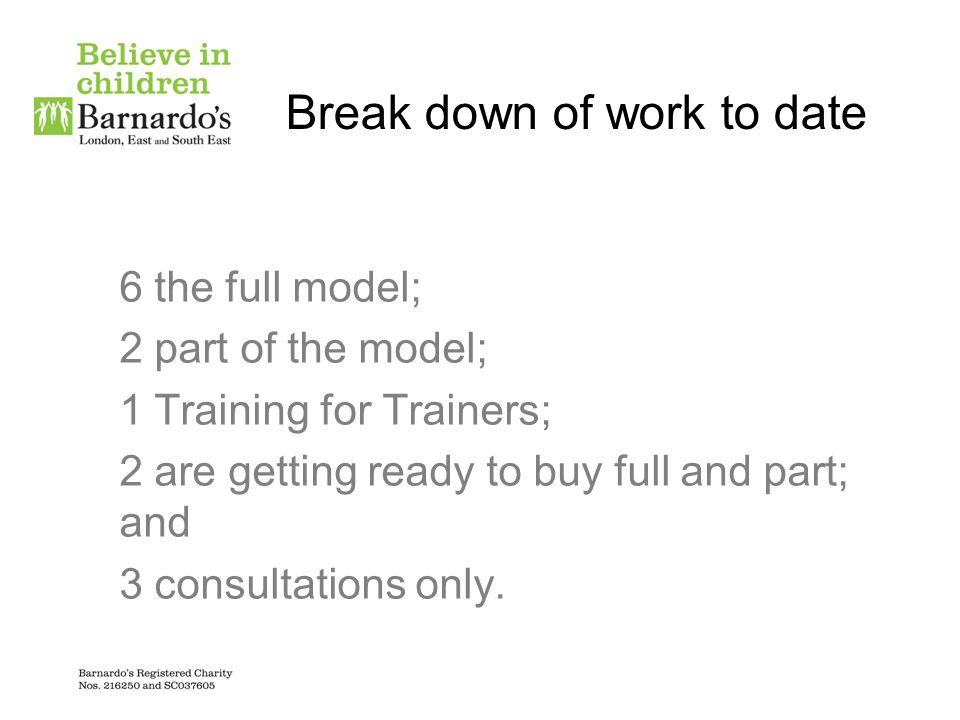 Break down of work to date