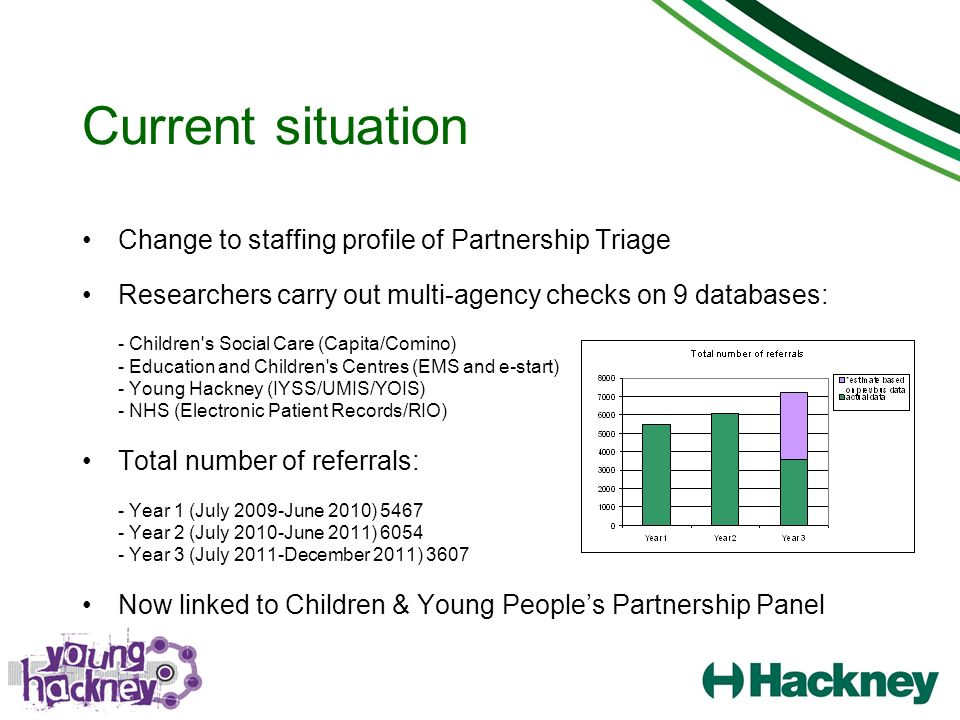 Current situation Change to staffing profile of Partnership Triage