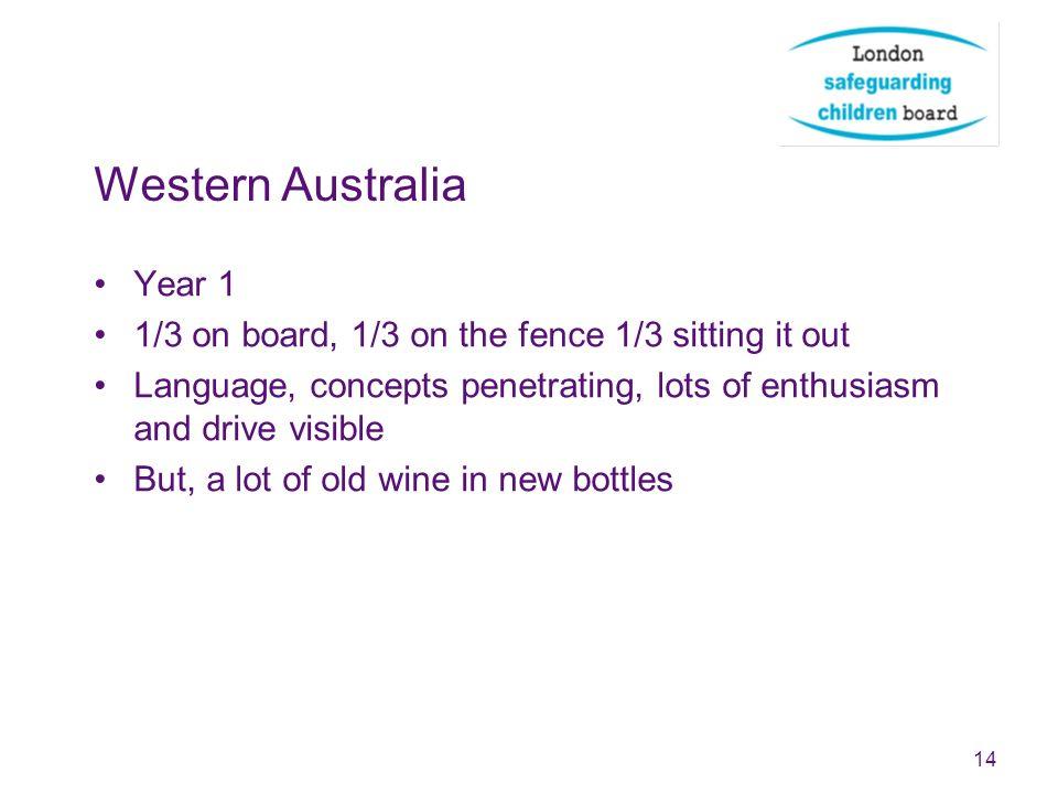Western Australia Year 1