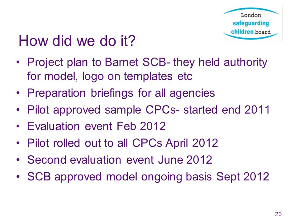 How did we do it Project plan to Barnet SCB- they held authority for model, logo on templates etc.