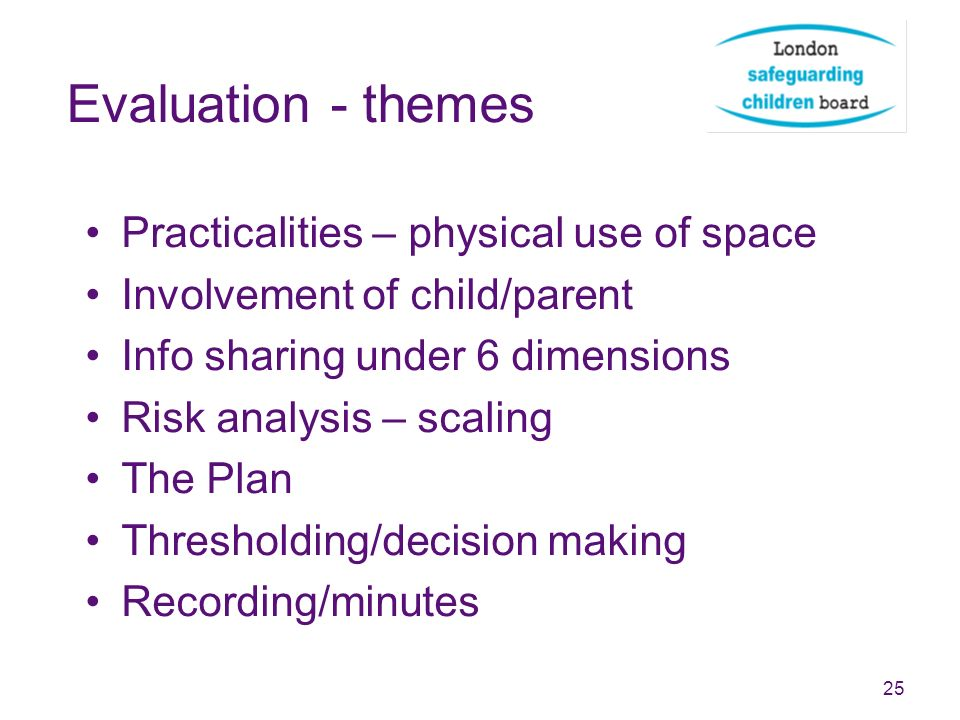 Evaluation - themes Practicalities – physical use of space