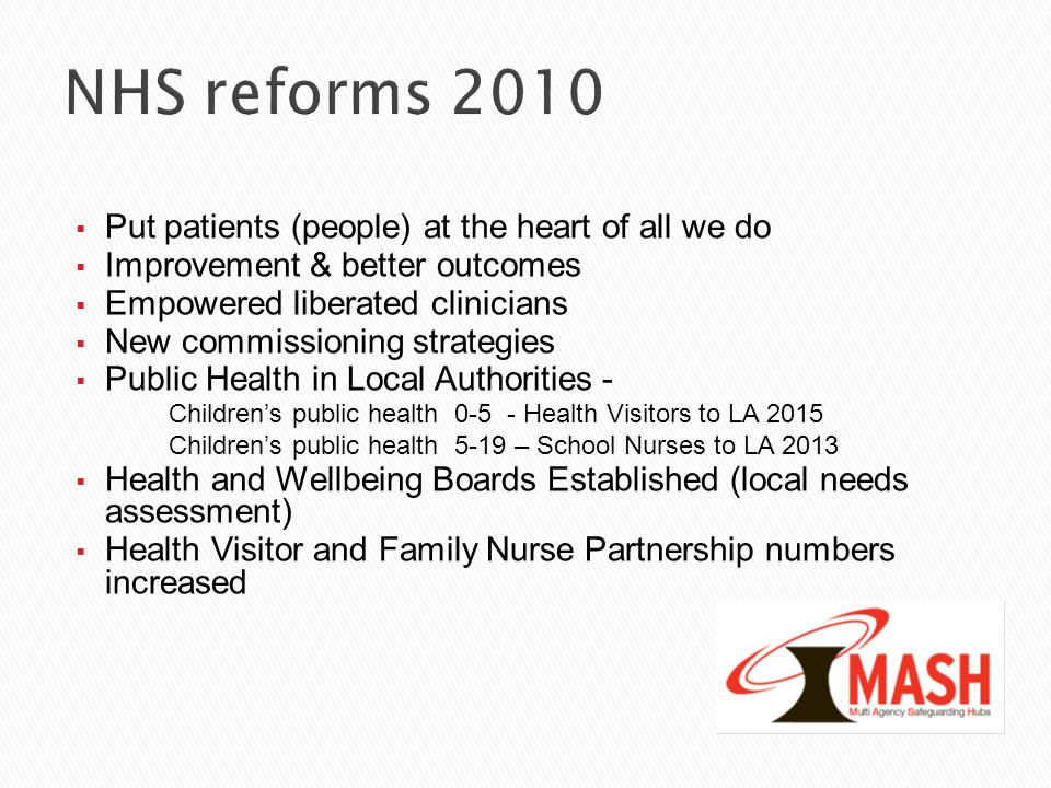NHS reforms 2010 Put patients (people) at the heart of all we do