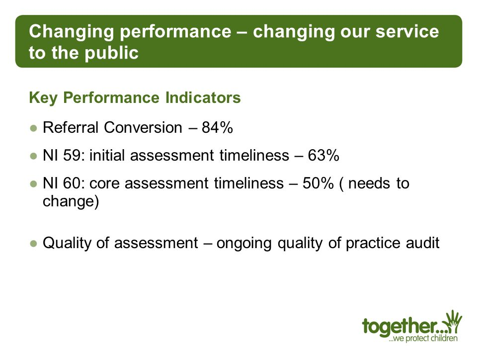 Changing performance – changing our service to the public