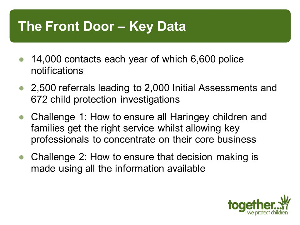 The Front Door – Key Data