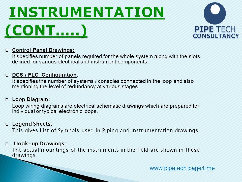 instrumentation hook up diagram pdf What is loop folder instrumentation for a specific process control loop - hook-up diagram/instructions - control/function narrative.