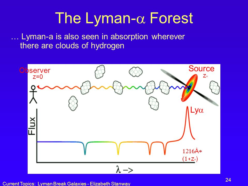 The Lyman- Forest … Lyman-a is also seen in absorption wherever there are clouds of hydrogen. Source.