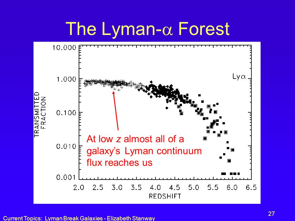 The Lyman- Forest At low z almost all of a galaxy's Lyman continuum flux reaches us.