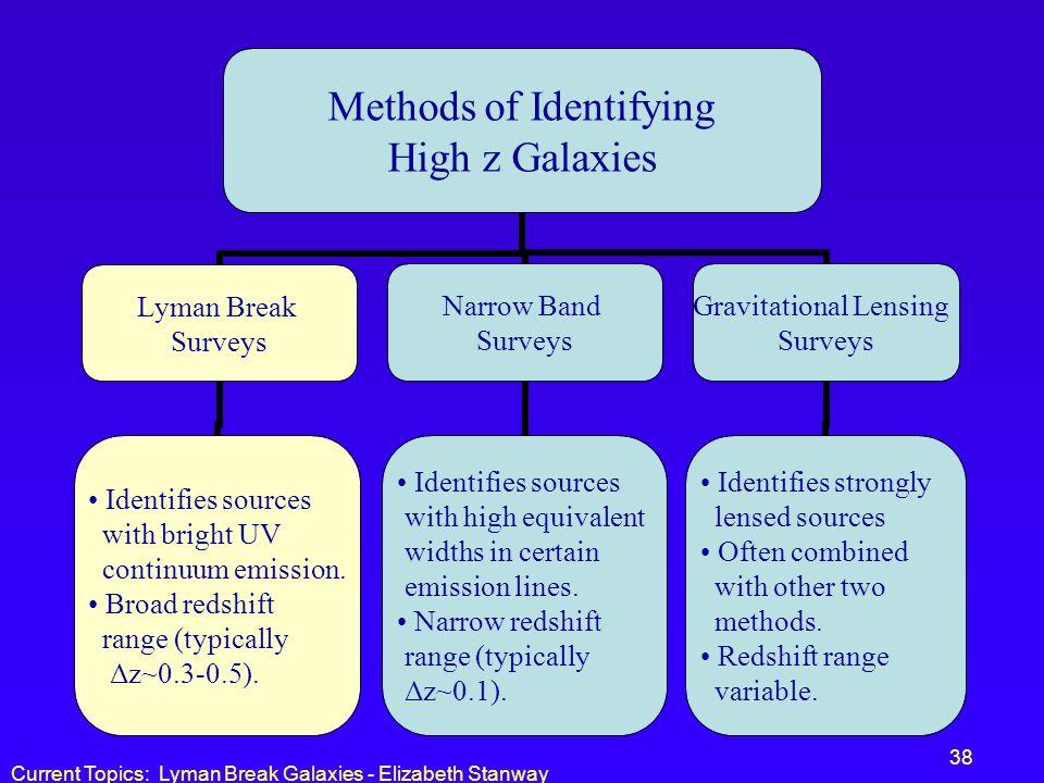 Current Topics: Lyman Break Galaxies - Elizabeth Stanway