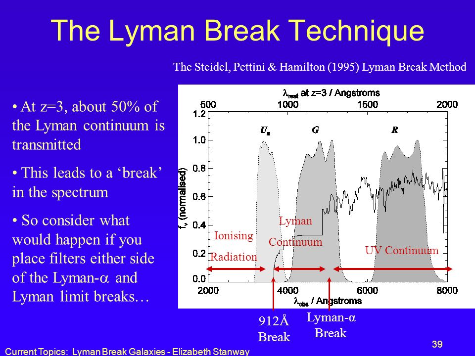 The Lyman Break Technique