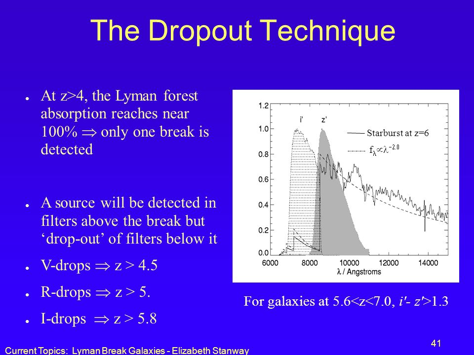 The Dropout Technique At z>4, the Lyman forest absorption reaches near 100%  only one break is detected.
