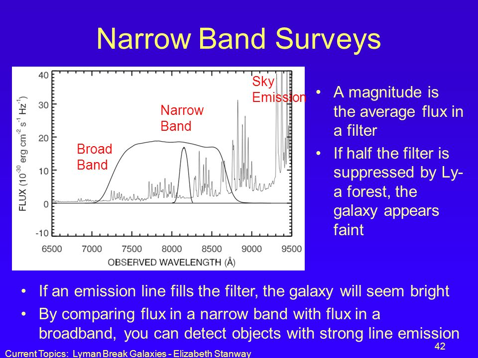 Narrow Band Surveys A magnitude is the average flux in a filter