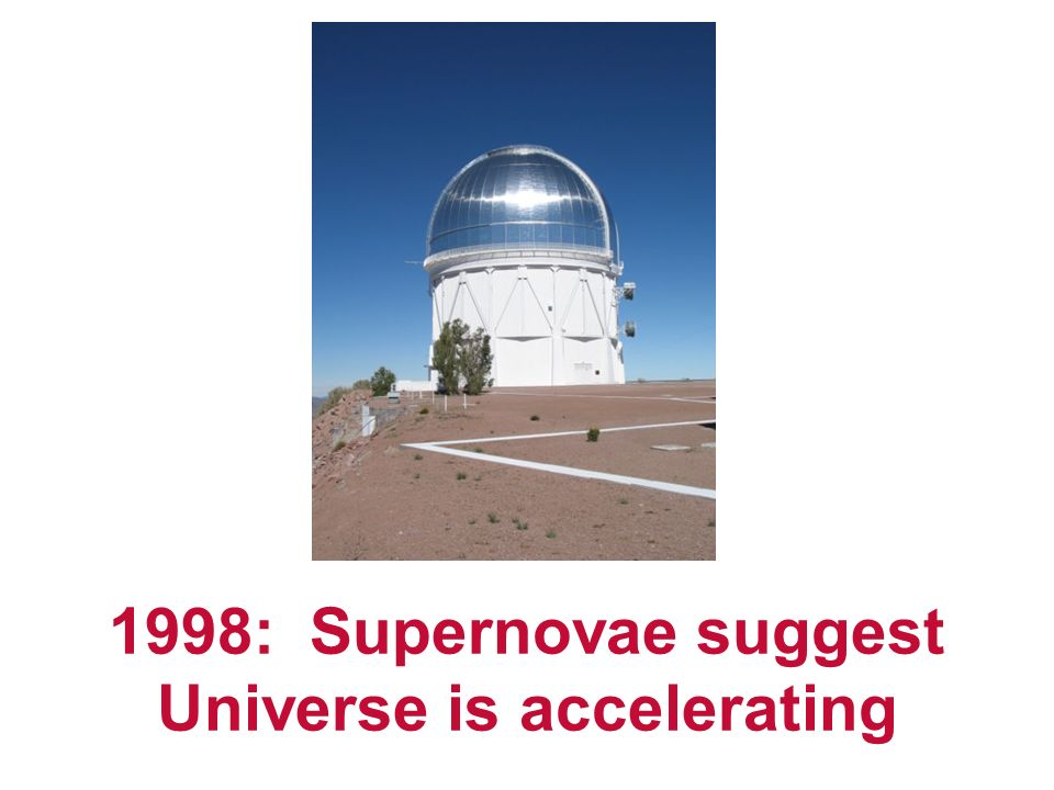 1998: Supernovae suggest Universe is accelerating