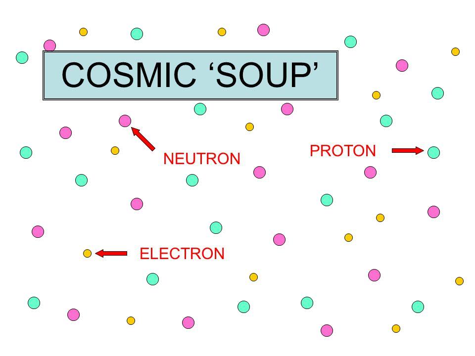 COSMIC 'SOUP' PROTON NEUTRON ELECTRON