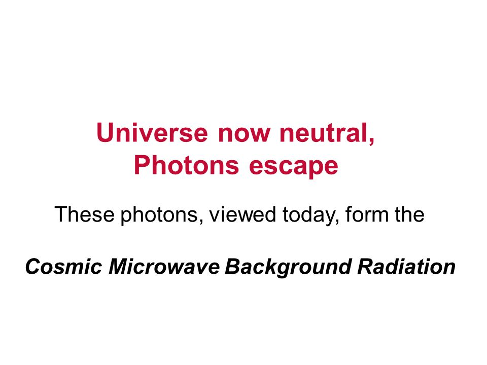 Universe now neutral, Photons escape