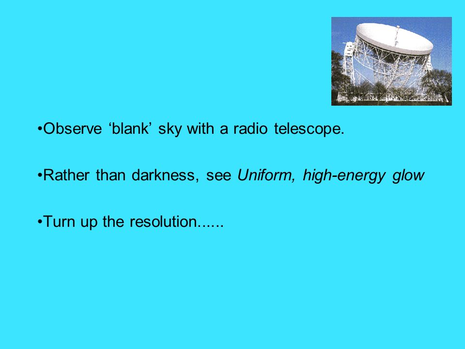 Observe 'blank' sky with a radio telescope.