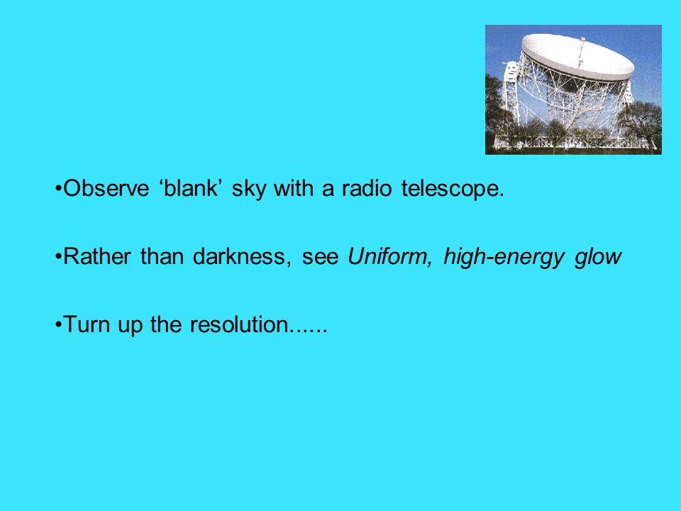 Observe 'blank' sky with a radio telescope.