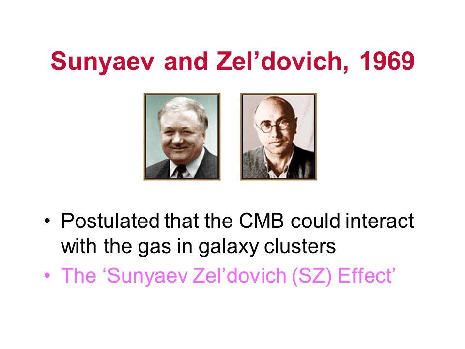 Sunyaev and Zel'dovich, 1969